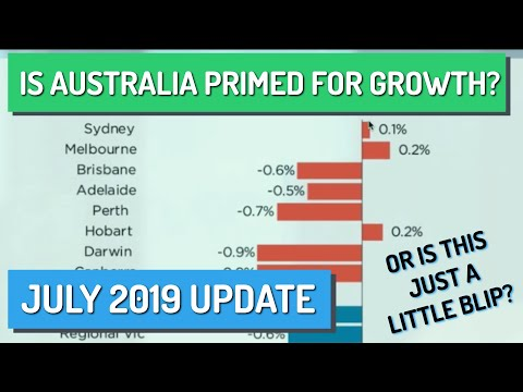 Is Australia Primed For Growth? | Property Market Update July 2019