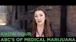 Know your ABCs of Medical Marijuana
