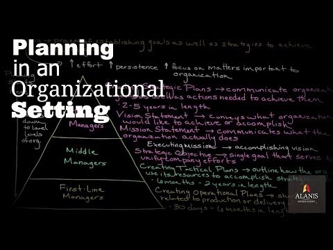 Episode 151: Planning in an Organizational Setting