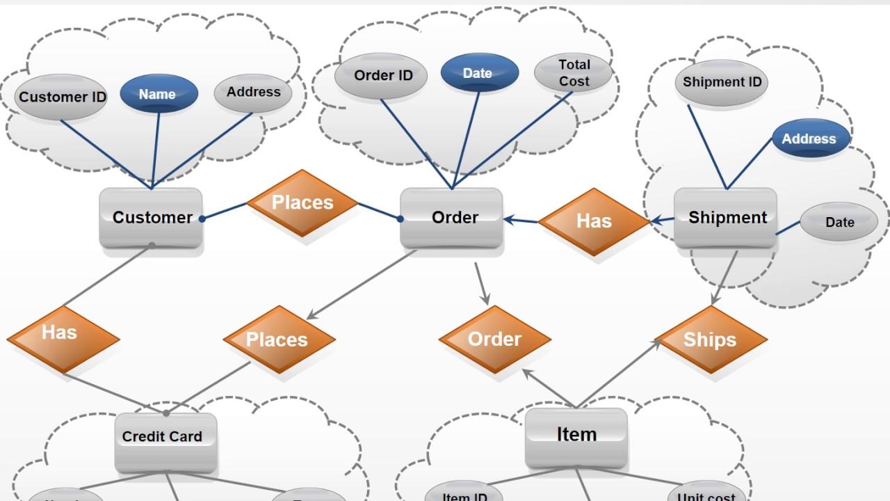 erd diagram entity relationship powerpoint diagrams Progressive Ppt Diagram