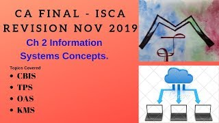 Ca Final - Isca - Ch 2 Part 2 Information Systems Concepts - Part 2  Cbis, Tps, Oas & Kms