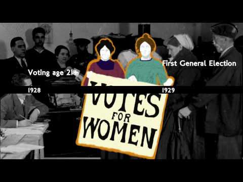 A Brief History of Women's Rights