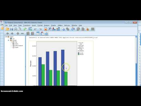 How To Percentage Er Or Stacked Bar Graph In Spss