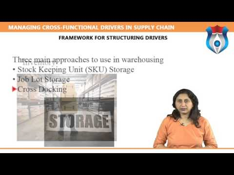 MANAGING CROSS FUNCTIONAL DRIVERS IN SUPPLY CHAIN
