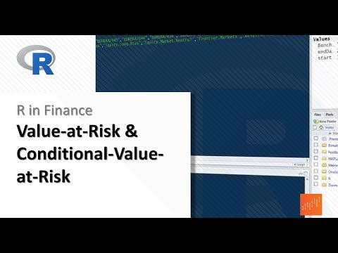 Value-at-Risk And Conditional-value-at-Risk In R