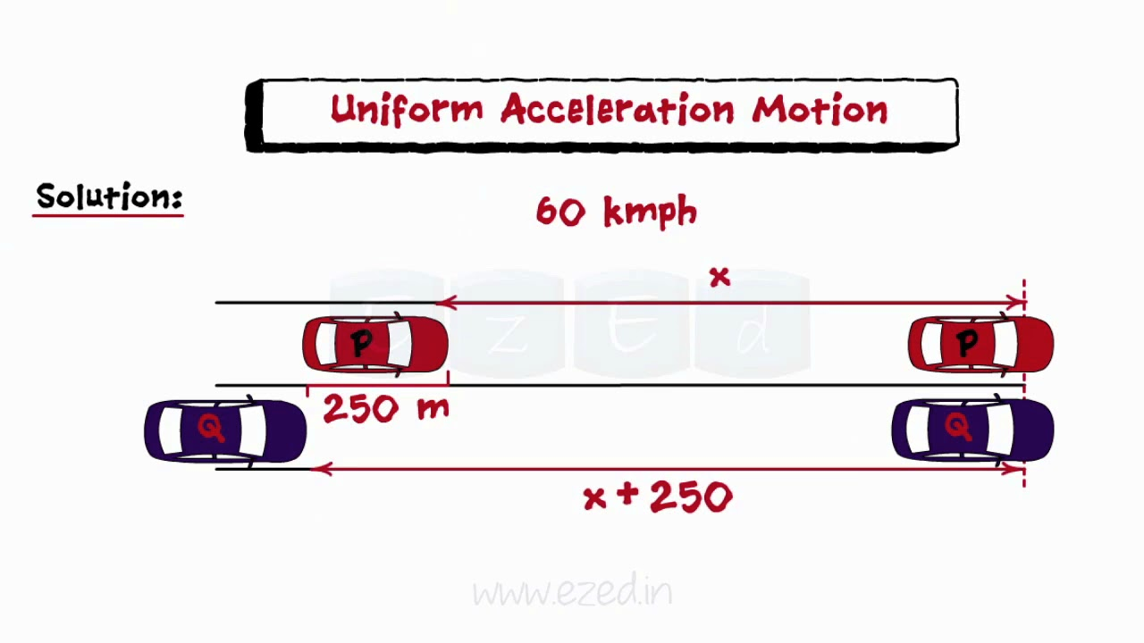 Uniform rectilinear motion: concept and basic characteristics