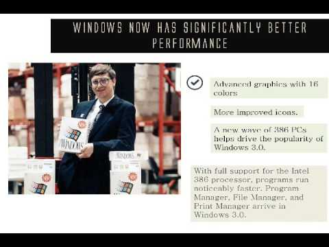 History of Windows OS