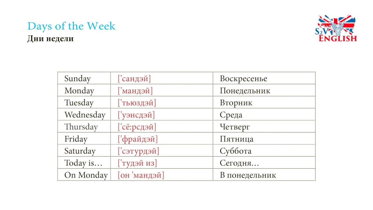 Картинка названий дней недели на английском