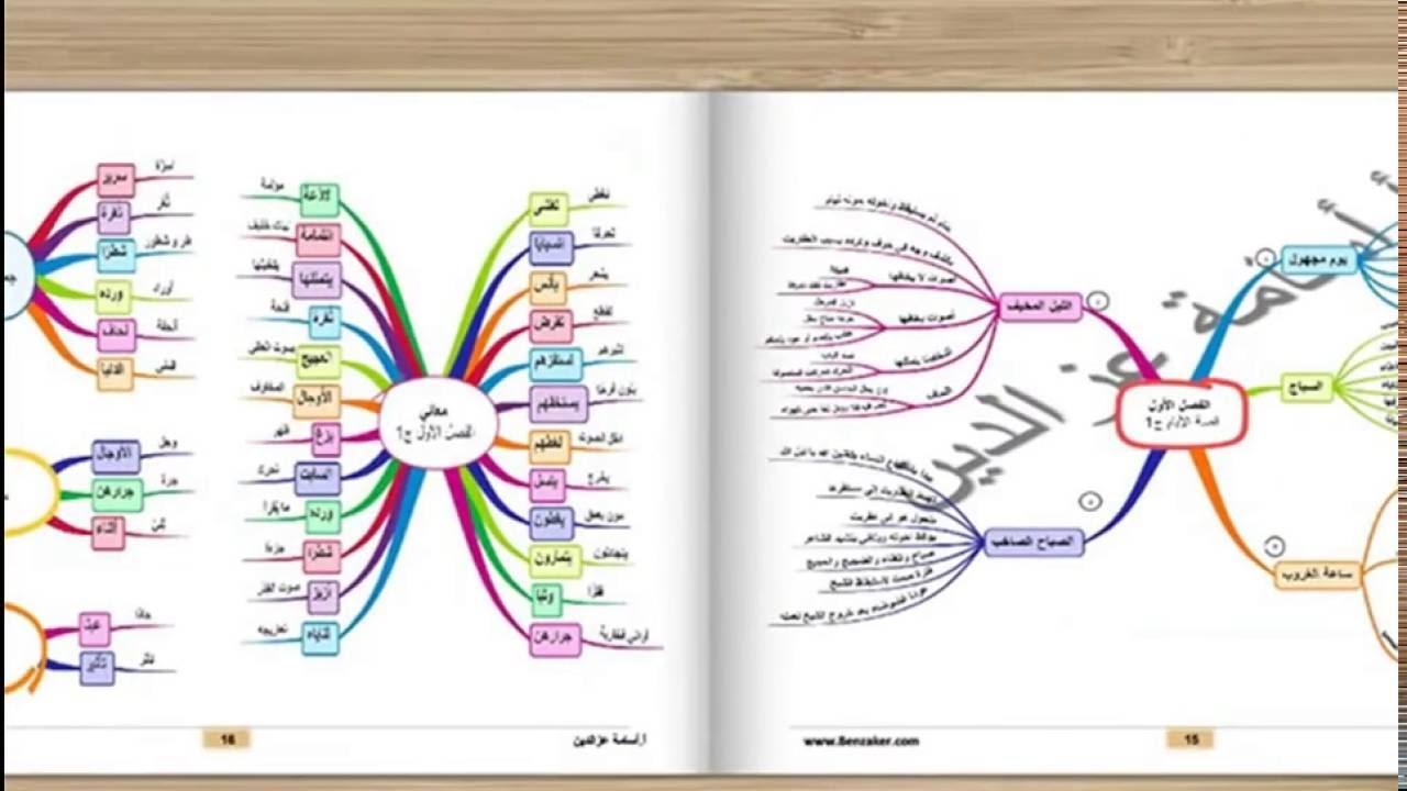 كتاب إدارة الصف وتنظيمه pdf