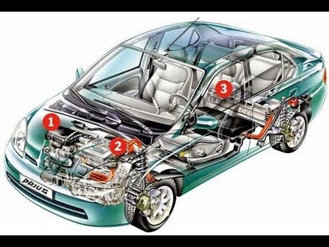 Hybrid Vehicle Working Animation