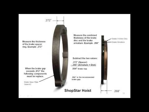 Safety Webinar: Understanding Electric Holding Brakes for Hoists