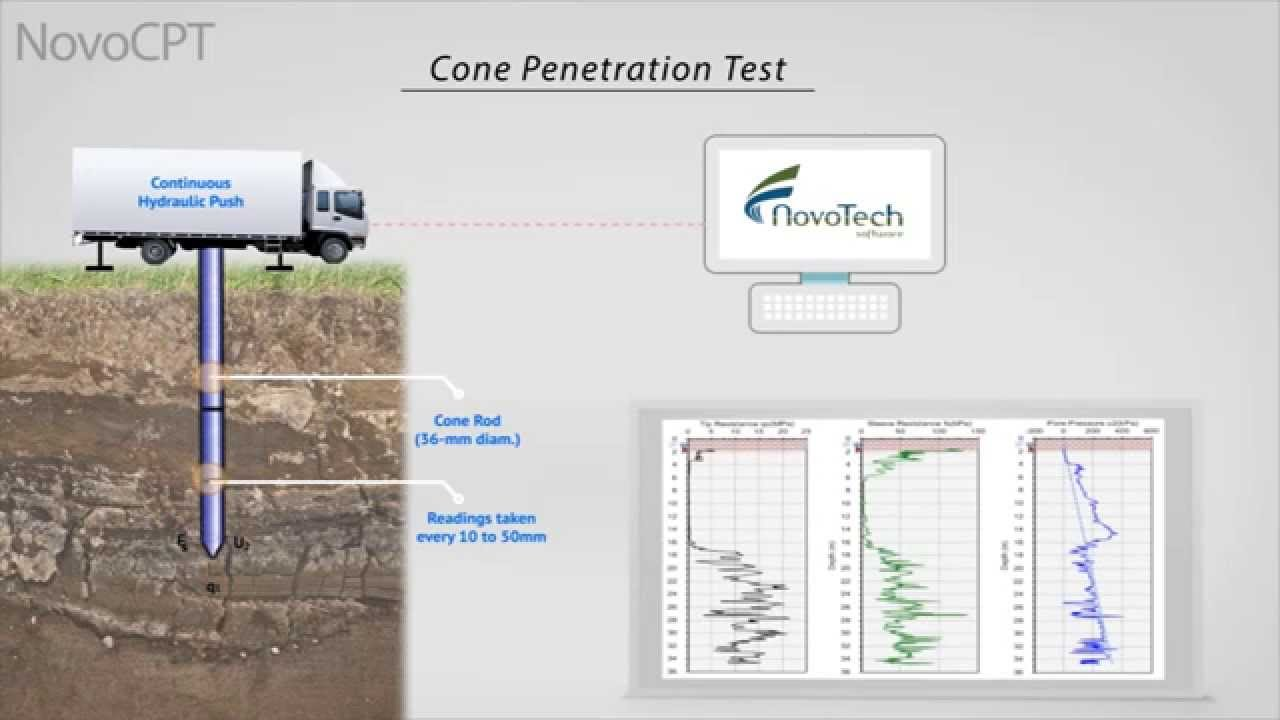 automated-penetration-test-in-geotechnical-engineering
