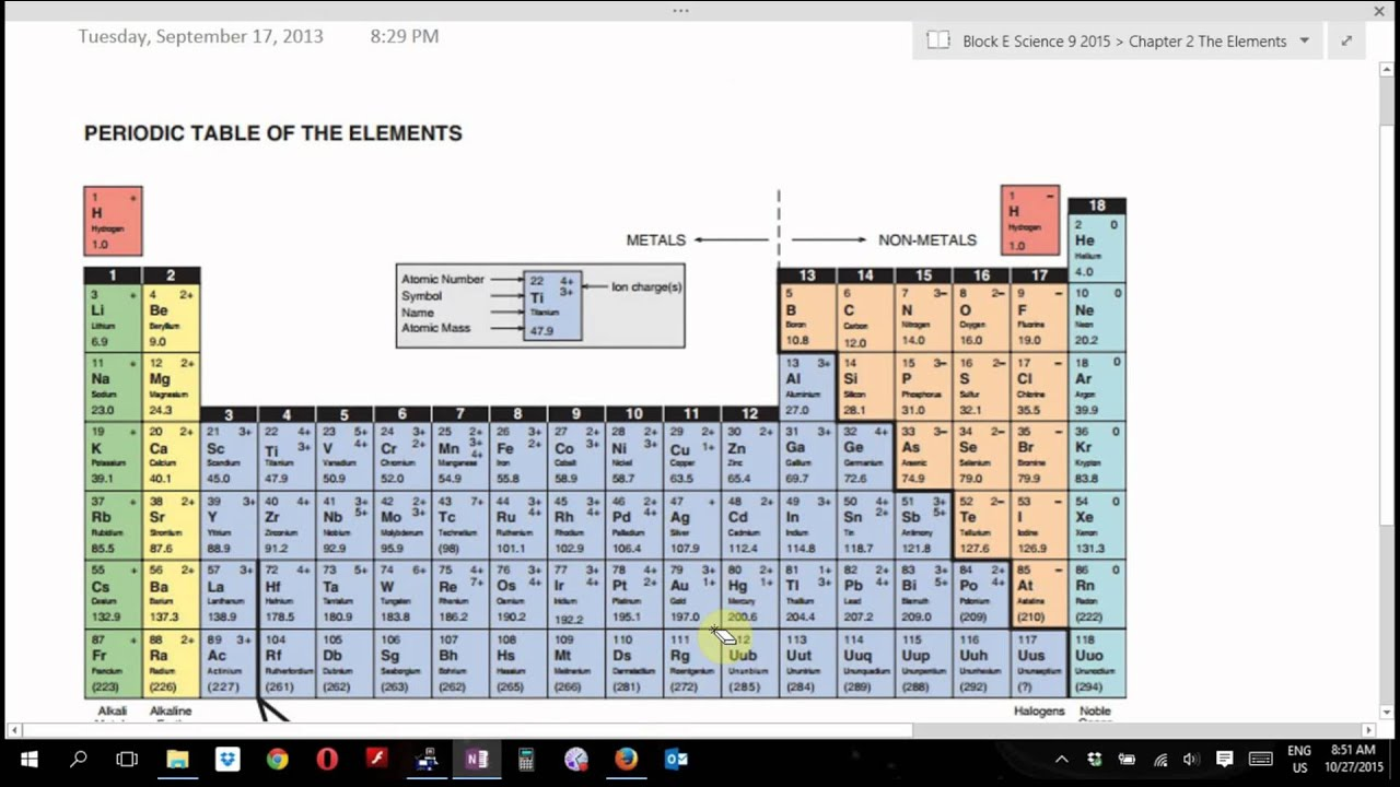Science 9 more periodic table practice youtube science 9 more periodic table practice gamestrikefo Image collections