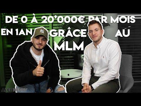 De 0 à 20'000€ par MOIS en 1 AN grâce au MLM