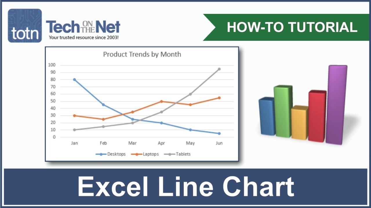 MS Excel 2016: How to Create a Line Chart