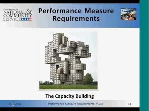 VISTA Performance Measures Update