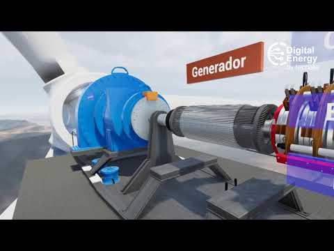 <p>Sorgailu eolikoaren biki digitalaren murgiltze-bistaratze interaktiboa</p>