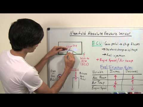 MAP Sensor - Manifold Absolute Pressure - Explained