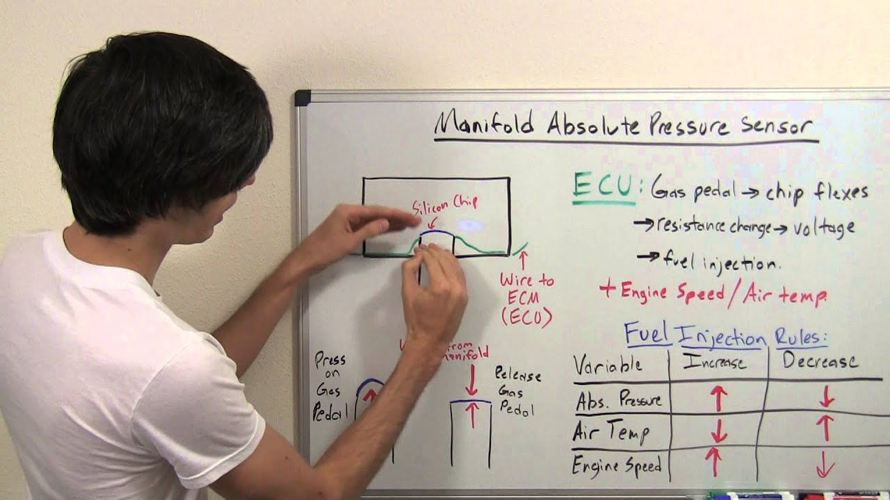 hight resolution of map sensor manifold absolute pressure explained youtube map sensor wire diagram 4