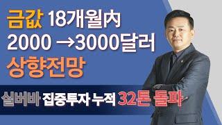 [금값,금시세] 국제가18개월內 2000→3000달러 …
