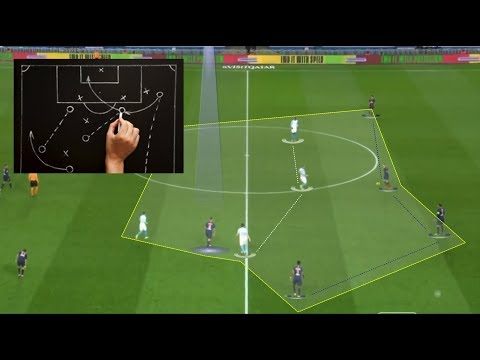The role of a defensive midfielder off the ball  (in possession)