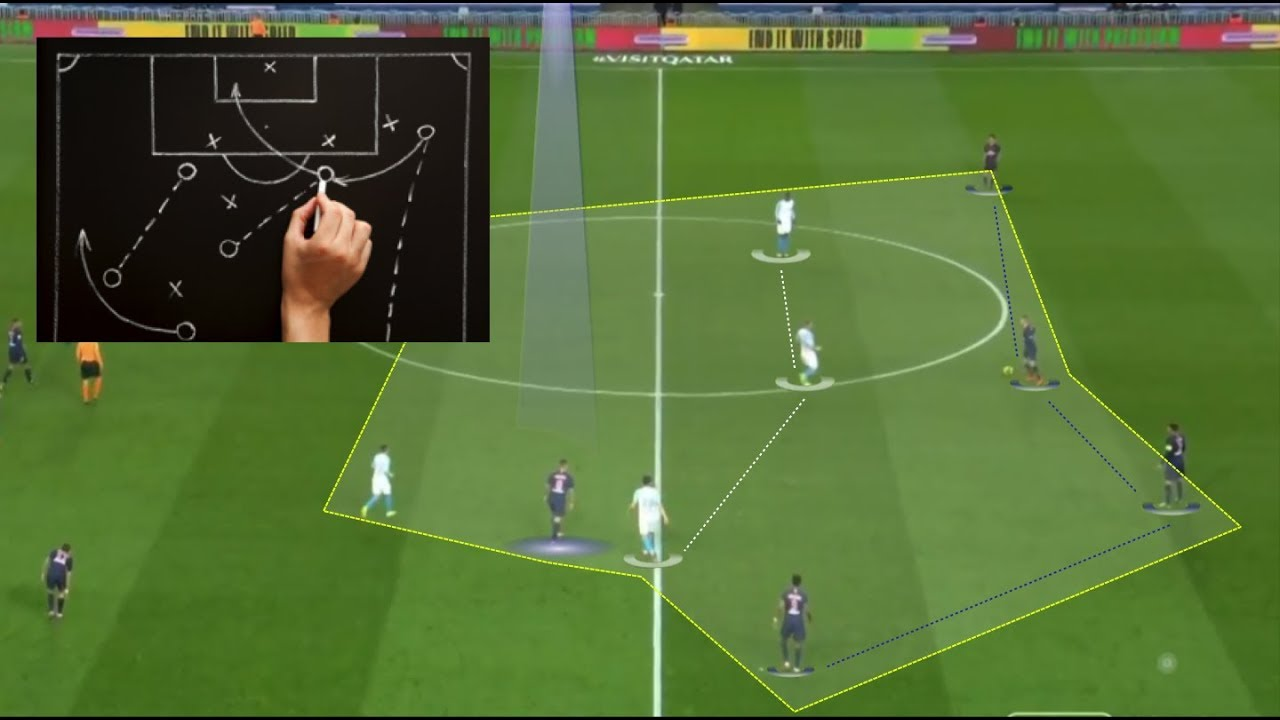 Download The role of a defensive midfielder off the ball  (in possession)