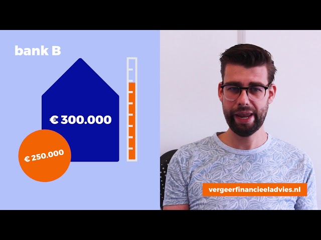 Hoe werkt een overbruggingshypotheek?