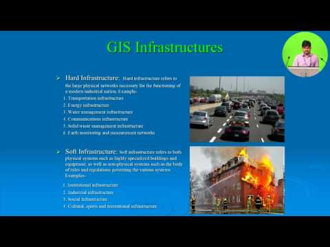 4  GIS in Facilities Management