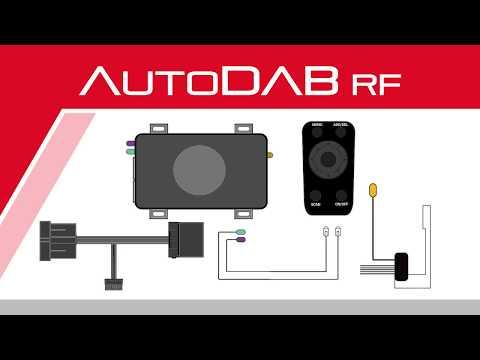 AutoDAB RF - Digital Radio On The Move