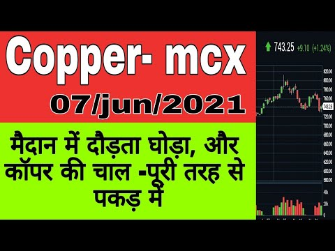 Today copper news & trading strategy Monday 07/06/2021 !! Copper trend by mcx world