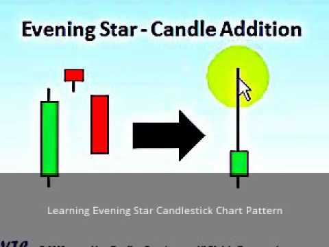 also learning evening star candlestick chart pattern youtube rh