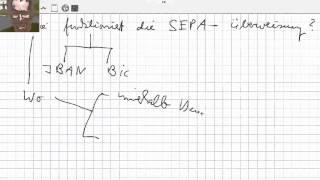 Wie funktioniert die SEPA Überweisung
