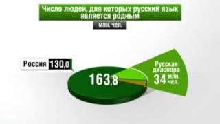 Презентация русского языка.flv