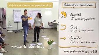 THE WORK & NLP Live-Coaching (Deutsch)