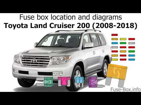 Fuse box location and diagrams: Toyota Land Cruiser 200 (2008-2018) -  YouTubeYouTube