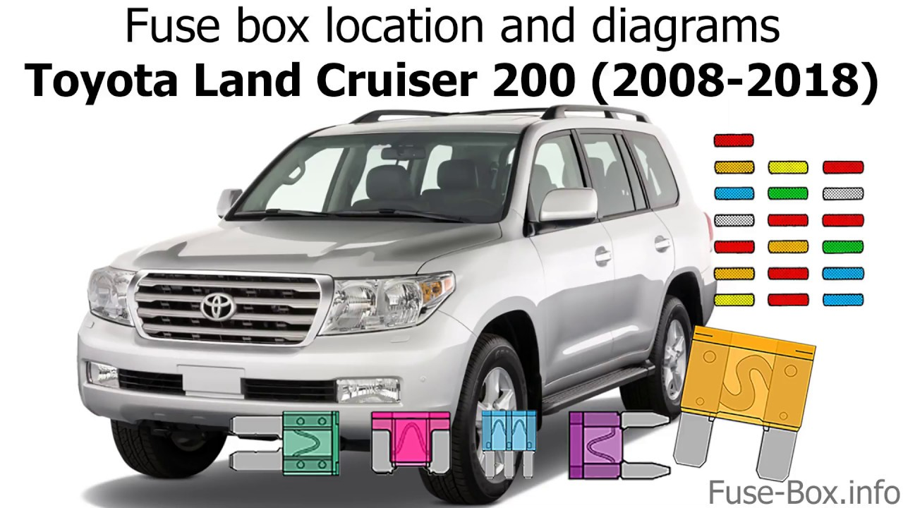 Fuse box location and diagrams: Toyota Land Cruiser 200 ...