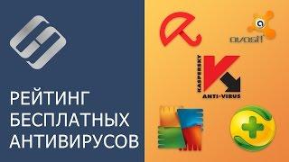 видео Бесплатные антивирусы.