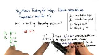 t-Test for Slope - Intro to Inferential Statistics