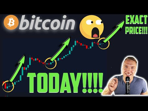 HUGE EMERGENCY!!!!!!!!!!!! BITCOIN MINERS CAPITULATION TODAY!! [btc Price Will Do THIS...]