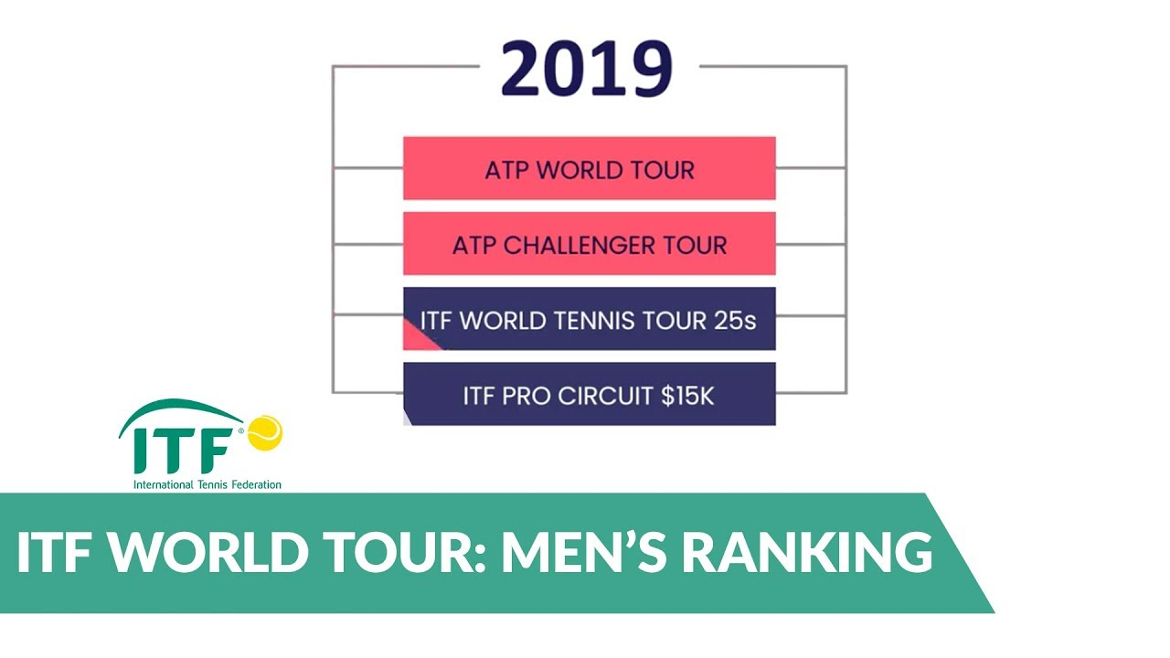 ATP No  383 Jared Hiltzik's toughest opponent is the new ITF tour