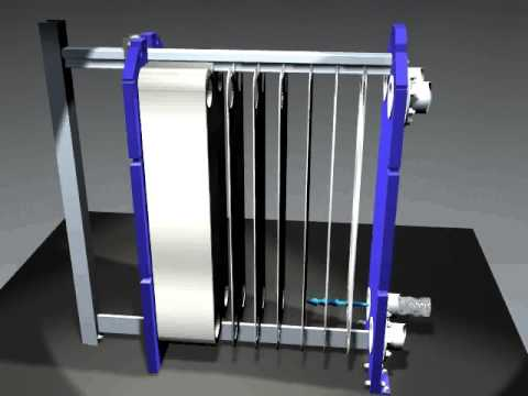 Gasketed Plate Heat Exchanger Product Video