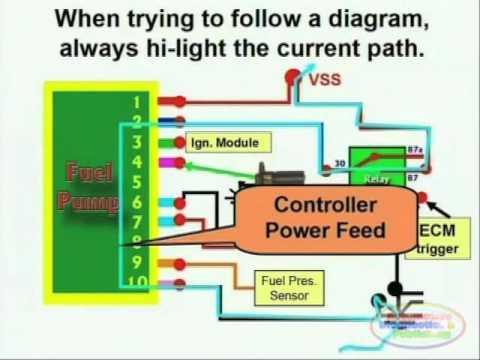 Module Circuits & Wiring Diagram  YouTube