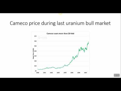 Oil And Uranium News Review 4-22-18