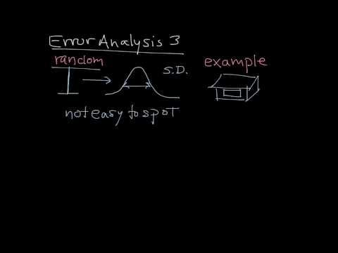 Error Analysis 3 | Random Errors
