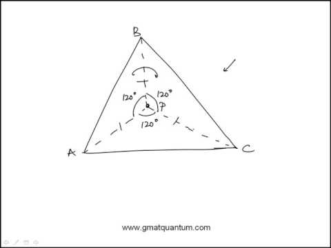 GMAT Official Guide 2016 Problem Solving 094