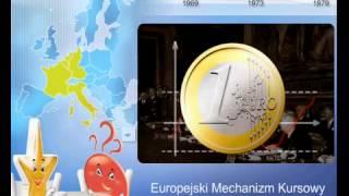 Unia Europejska: Historia Intergacij Europejskiej - (Animacja)