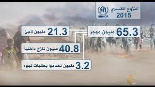 ارتفاع أعداد النازحين واللاجئين بسبب الحروب بالعالم