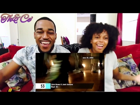 THE EVOLUTION OF CHRIS BROWN! ( Th&Ce' Reaction)