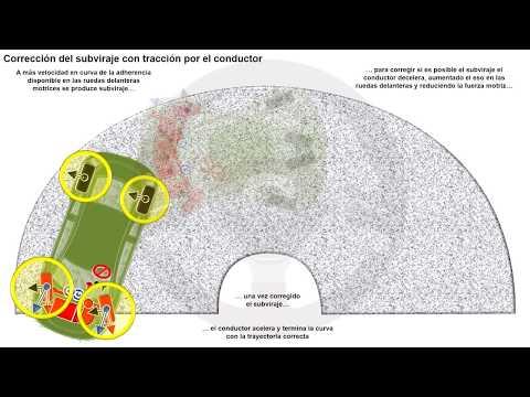 EVOLUCIÓN DE LA TECNOLOGÍA DEL AUTOMÓVIL A TRAVÉS DE SU HISTORIA - Módulo 2 (13/25)