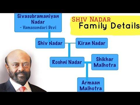 Shiv Nadar Family | Chairman of HCL | Roshni Nadar | Kiran Nadar | HCL Family